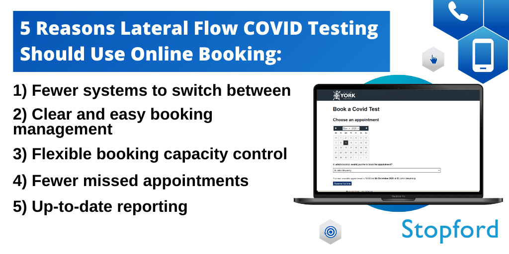 Reasons Lateral Flow COVID Testing should use an online booking system to help allocate tests